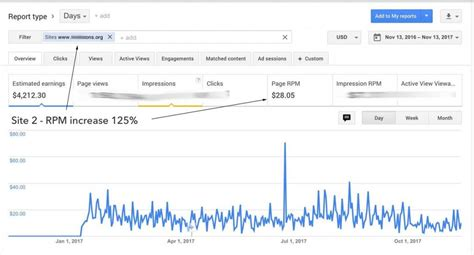 adsense cpm rates adsense cpm rpm improvement stats adsense ninja
