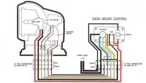jabsco spotlight wiring diagram wiring diagram