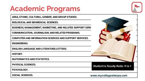 Brown Mba Requirements by Study Abroad At Brown Admission Requirements