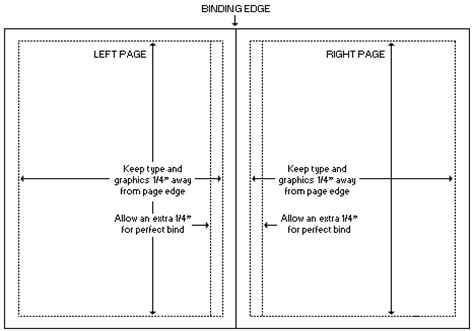 html layout book design and layout of your book