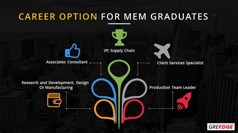 Career Options For Engineers With Mba by Mem Mis Mba Management Opportunities For Engineers