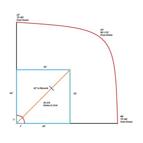 kia spectra alarm wiring diagram kia auto wiring diagram