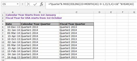 Calendar Quarter Definition Fiscal Quarters 2013 Calendar Calendar Template 2016