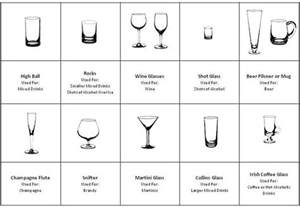 Glasses drinkware and cocktail glass on pinterest