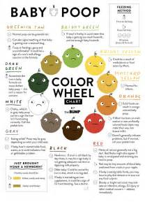 baby color chart baby guide