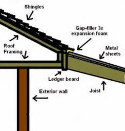 how to build a patio roof how to build covered patio roof ayanahouse
