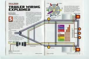 7 pin trailer wiring diagram tandem 7 wiring diagram