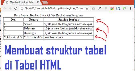 membuat tabel html menggunakan notepad tutorial tabel html cara membuat struktur tabel di tabel
