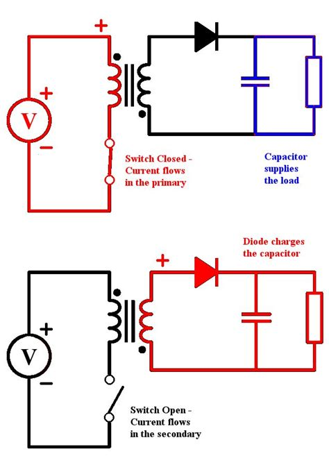 flyback transformer wiring diagram wiring diagram schemes