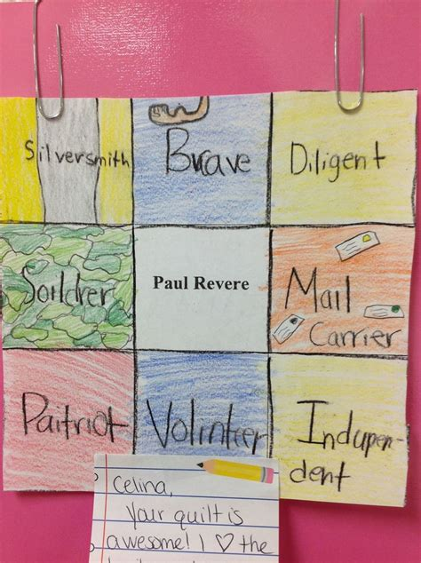 character biography ideas paul revere poster activity google search social