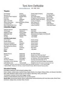 the skills for acting resume resume format web