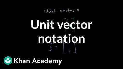 unit vector notation vectors  spaces linear algebra