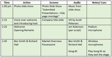 event production schedule exle templates resume
