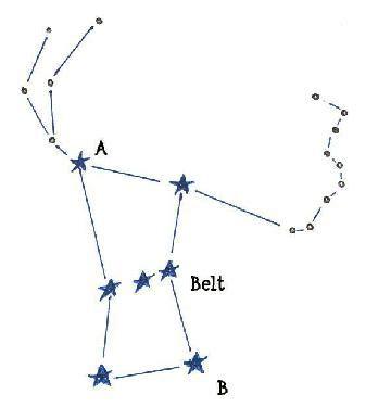 constellation diagram constellation diagram