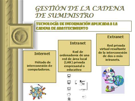 cadena de suministro wiki sistemas de abastecimiento apexwallpapers
