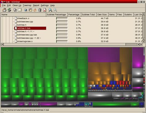howto lvm linux linux best graphical disk space explorer utility for