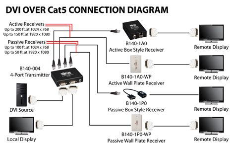 hdmi cat5 wiring diagram hdmi wiring diagrams