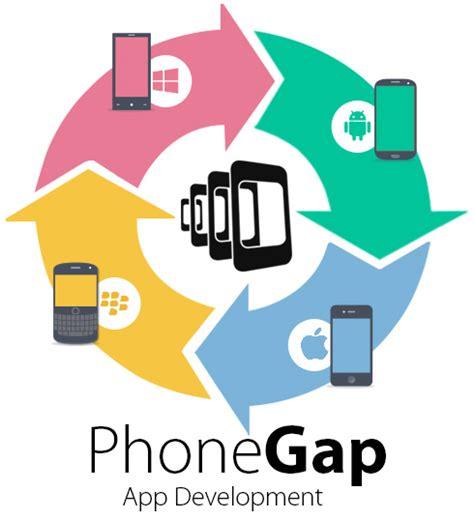 cross platform mobile application development cross platform mobile application development phonegap