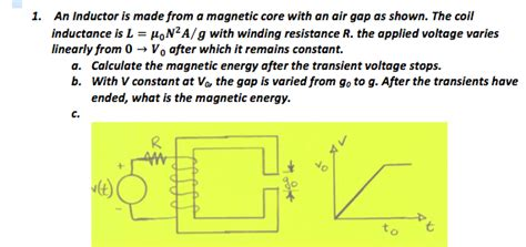 how an inductor is made an inductor is made from a magnetic with an a chegg