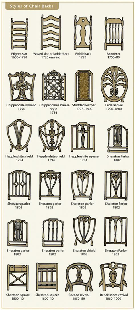Commona my house furniture 101 dining room and kitchen chair styles