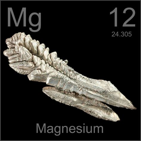 el elemento the element crystal a sle of the element magnesium in the periodic table