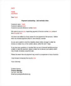 Upcoming Payment Reminder Letter Reminder Email Template Khafre
