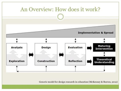design experiment in educational research design based research a method for achieving impact in