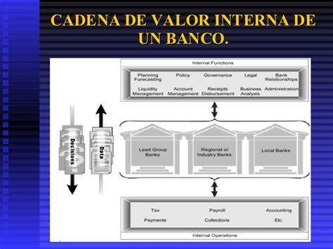 cadena de suministro banco santander cadena de valor