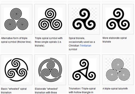 spiral tattoo meaning celtic stencils