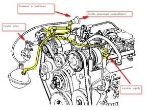 chevy s10 2 8 engine diagram chevy free engine image for user manual