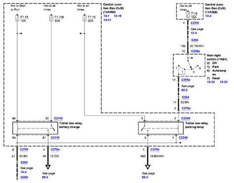 2003 ford expedition trailer wiring diagram wiring