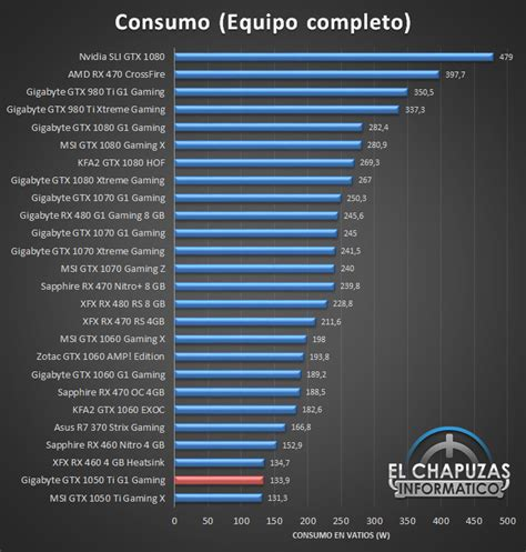 cuanto cuesta placas 2016 pro 191 cuanto cuesta superar a la ps4 pro p 225 gina 9