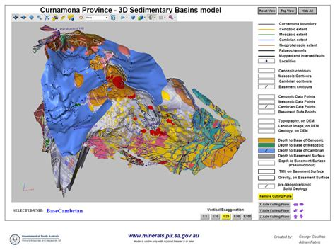 2d Modeling Online minerals curnamona sedimentary basins