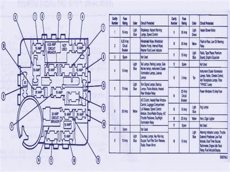 1992 ford explorer fuse diagram wiring forums