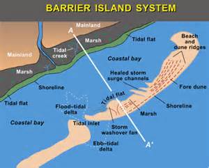 barrier islands map barrier jumps galleries barrier islands