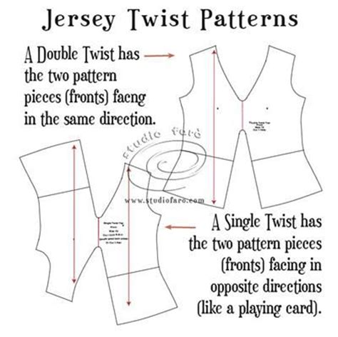 Pattern Maker New Jersey | by far our most popular pattern insights jersey twist