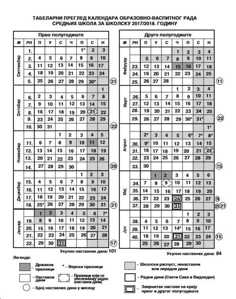 školski kalendar za 2017 2018 za srbiju