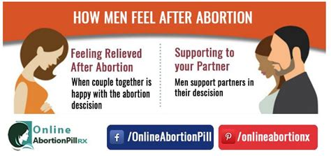 men feel  abortion