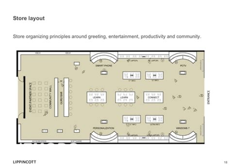 store layout design definition microsoft store coming to a mall near you experience it all