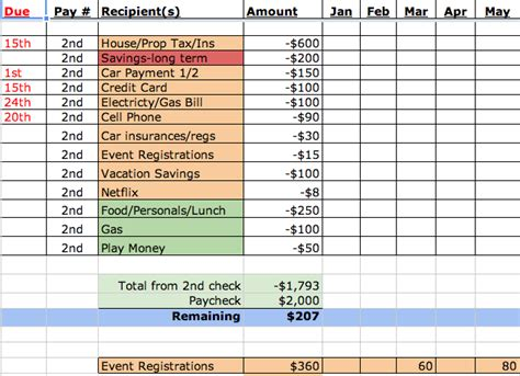 best photos of monthly bill spreadsheet monthly bill