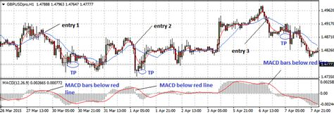 pattern day trading apply to options pattern day trader optionsxpress emugepavo web fc2 com