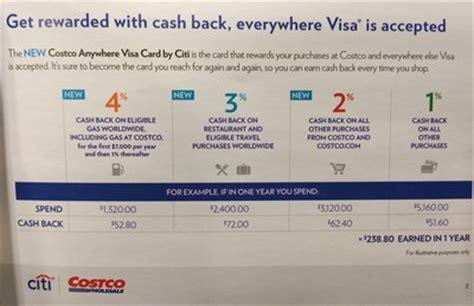 Can You Use Visa Gift Cards At Costco - benefits costco visa card by citi 187 banking 123