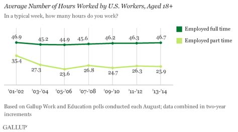 Number Of Fully Mba Programs In The United States by The Rural Overworking Is Bad For Health And