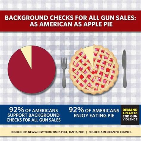 Apple Background Check Politics 101 The Real Reason Rep Reed Is Against Universal Background Checks New