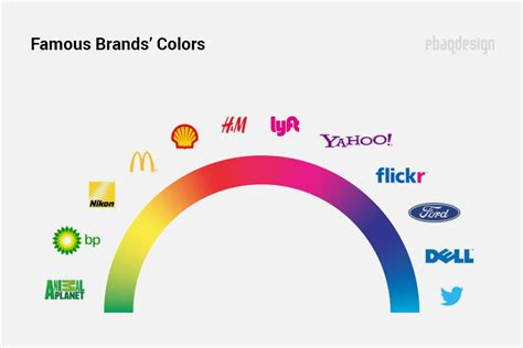 logo color meaning what does your logo color the psychology of color