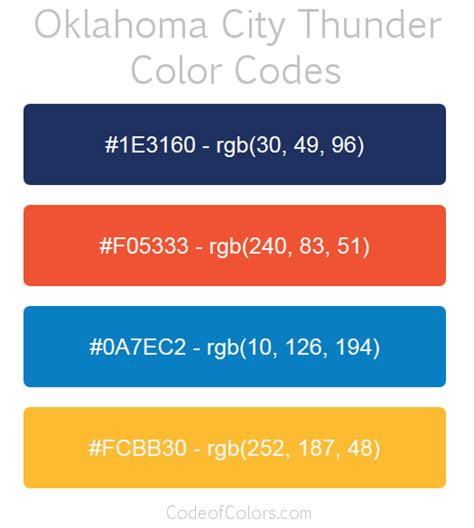 oklahoma city thunder colors hex and rgb color codes
