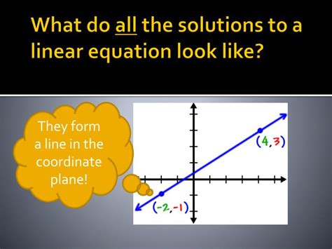 what does it all ppt graphing linear equations powerpoint presentation id 2826718