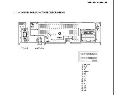 pioneer deh p2900mp wiring diagram efcaviation