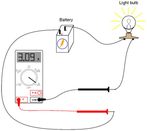 using an ammeter to measure current through a resistor note the meter s indication of 3 09 s is arbitrary and not important to the question