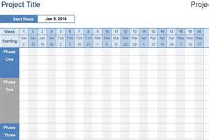 Timeline Spreadsheet Template by Project Timeline Spreadsheet 187 Template